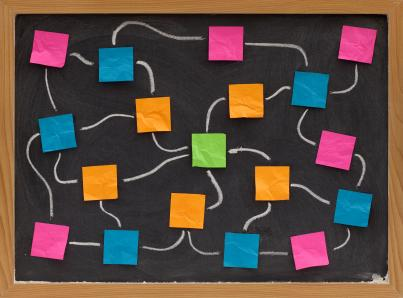 blank flowchart or mind map